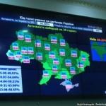 Выборы 2019: объявлены финальные результаты экзит-пола и первые от ЦИК